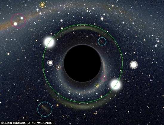 Aplink juodąją skylę susiformuoja po du tos pačios žvaigždės ar kito dangaus objekto atvaizdus: blyškiai melsvais apskritimais apibrėžti veidrodiniai Mažojo Magelano Debesies atvaizdai. Rausvais apskritimais apibrėžti dvigubi Kentauro Alfos ir Betos atvaizdai. Baltuose apskritimuose – Kanopo atvaizdai. Rusvame apskritime – net trečias stambiausios šioje nuotraukoje žvaigždės Sirijaus atvaizdas (du stambūs pirmi šios žvaigždės atvaizdai apjungti žaliu apskritimu).