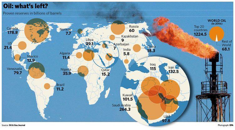 geriausios naftos atsargos ir akcijų pasirinkimo sandoriai